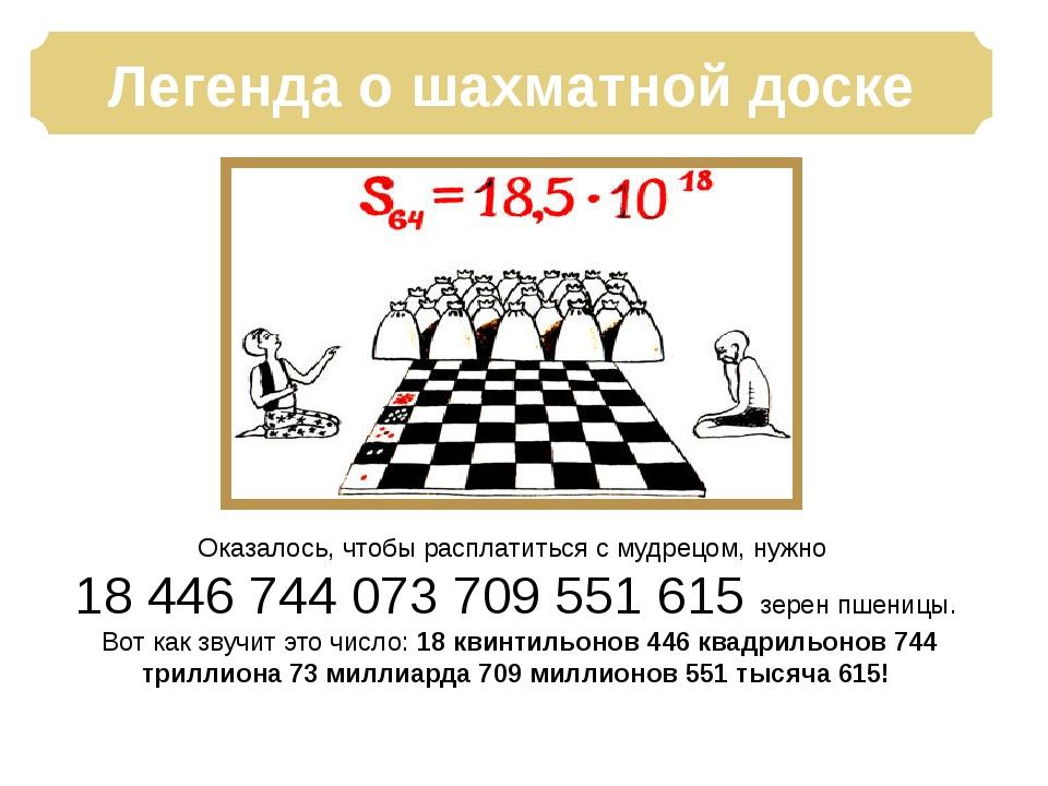Легенда о шахматной доске Оказалось, чтобы расплатиться с мудрецом, нужно 18...