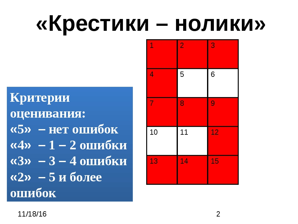 «Крестики – нолики» Критерии оценивания: «5» – нет ошибок «4» – 1 – 2 ошибки...