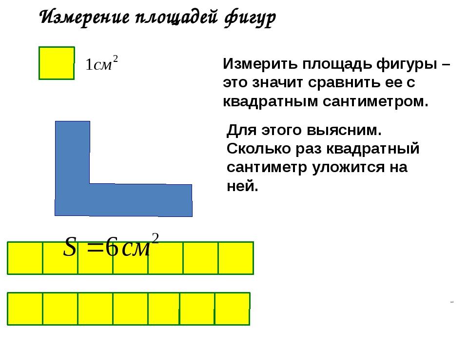 Измерение площадей фигур Измерить площадь фигуры – это значит сравнить ее с...