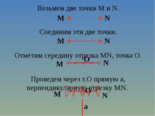 Возьмем две точки M и N. Соединим эти две точки. Отметим середину отрезка MN,