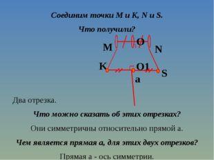 Соединим точки M и K, N и S. Что получили? Два отрезка. Что можно сказать об