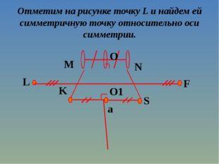 Отметим на рисунке точку L и найдем ей симметричную точку относительно оси си