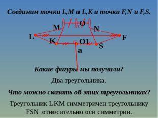 Соединим точки L,M и L,K и точки F,N и F,S. Какие фигуры мы получили? Два тре