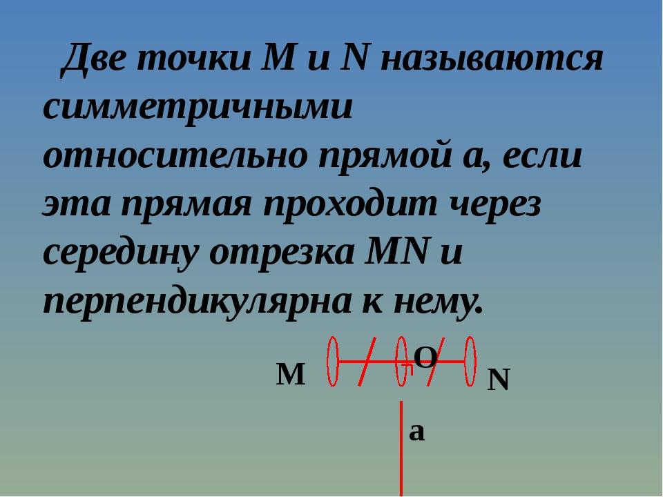 Две точки M и N называются симметричными относительно прямой a, если эта пря...