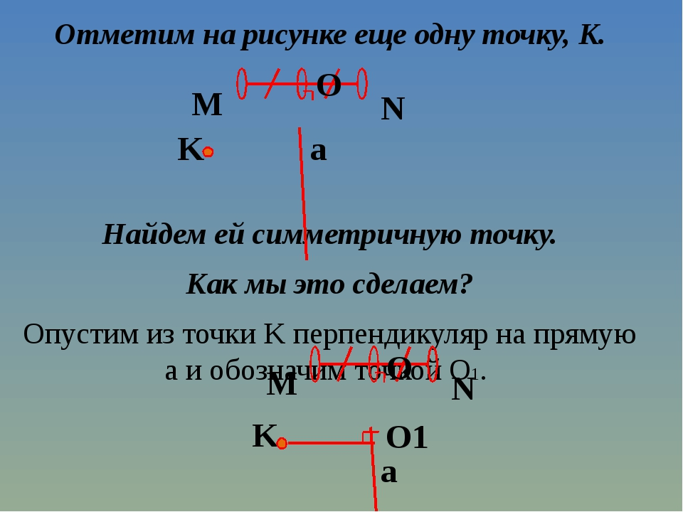 Отметим на рисунке еще одну точку, K. Найдем ей симметричную точку. Как мы эт...