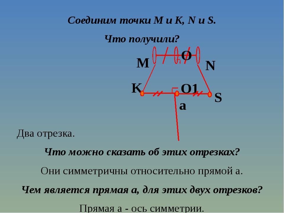 Соединим точки M и K, N и S. Что получили? Два отрезка. Что можно сказать об...