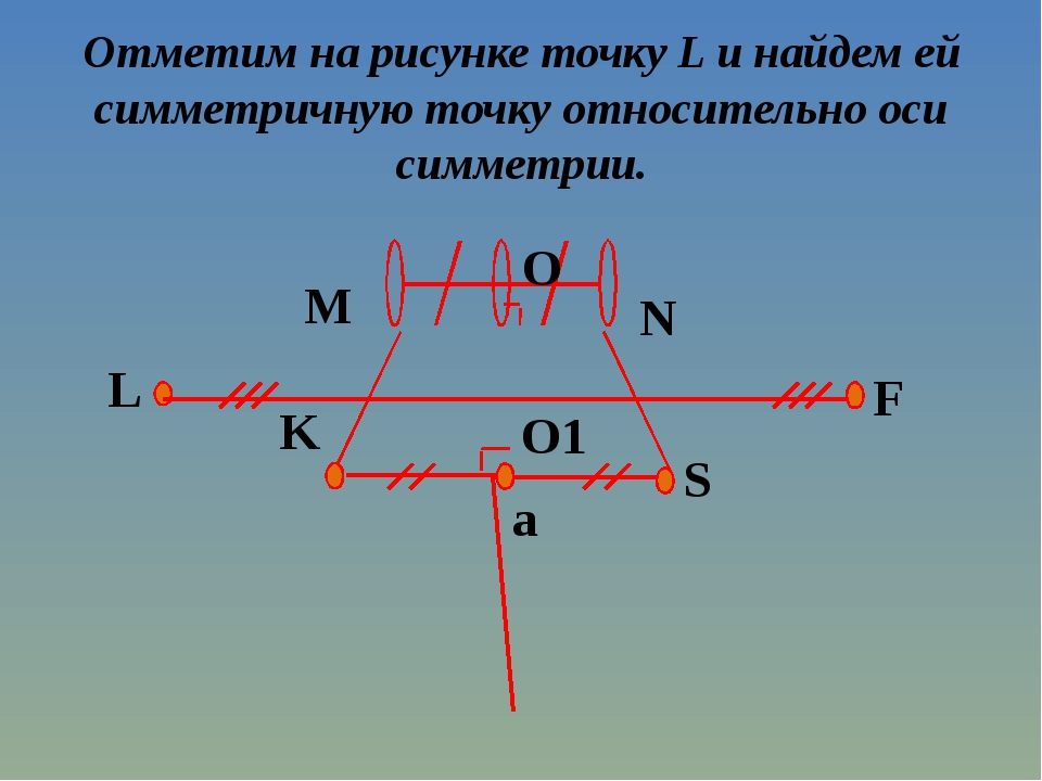 Отметим на рисунке точку L и найдем ей симметричную точку относительно оси си...