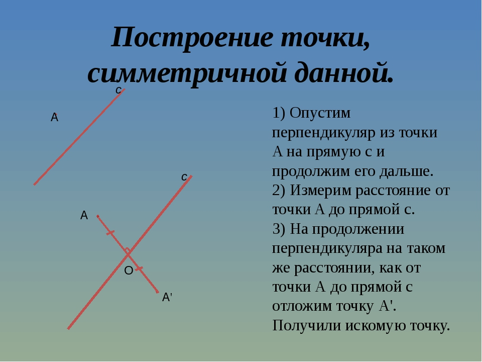 Построение точки, симметричной данной. 1) Опустим перпендикуляр из точки A на...