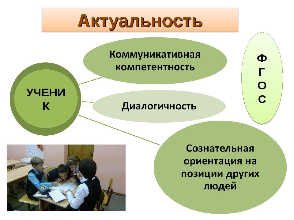 УЧЕНИК Ф Г О С