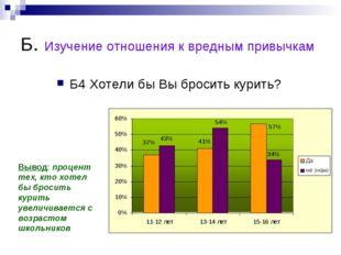 Б. Изучение отношения к вредным привычкам Б4 Хотели бы Вы бросить курить? Выв
