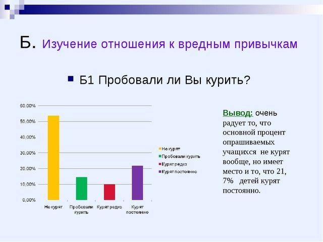 Б. Изучение отношения к вредным привычкам Б1 Пробовали ли Вы курить? Вывод: о...