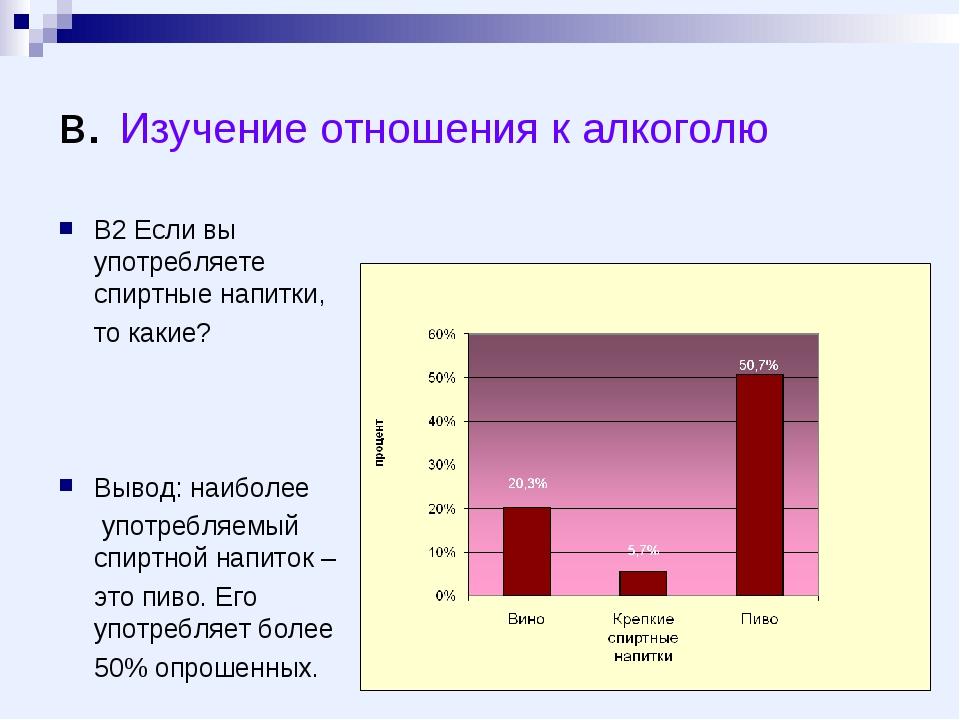 в. Изучение отношения к алкоголю В2 Если вы употребляете спиртные напитки, то...