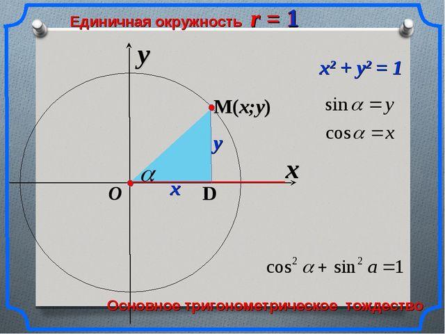 x Единичная окружность r = 1 y O x y x2 + y2 = 1 1 Основное тригонометрическо...