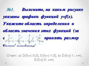 №1. Выясните, на каком рисунке указаны графики функций y=f(x). Укажите облас