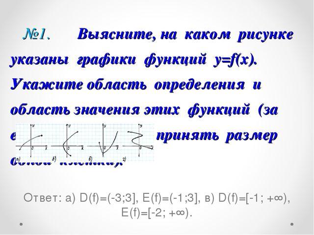 №1. Выясните, на каком рисунке указаны графики функций y=f(x). Укажите облас...