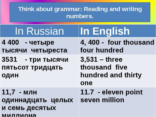 Think about grammar: Reading and writing numbers. In Russian In English 4 400...