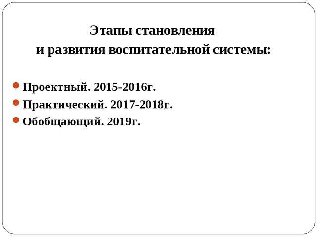 Этапы становления и развития воспитательной системы: Проектный. 2015-2016г. П...