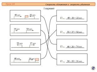 Скорость сближения и скорость удаления Урок 24 48 км/ч 48 км/ч 26 км/ч 19 км