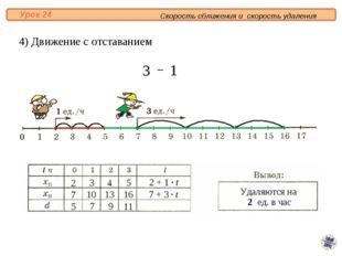 4) Движение с отставанием Скорость сближения и скорость удаления Урок 24 Уда