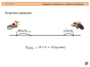 Vсбл. = 14 9 = 23 (ед./час) + Встречное движение 14 ед./час 9 ед./час 14 9 С