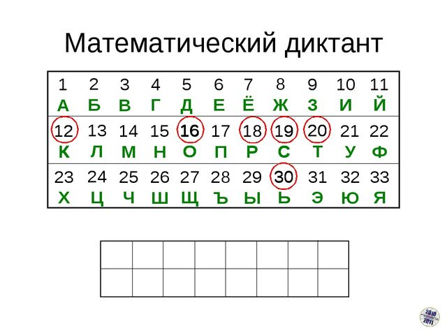 К Математический диктант 18 12 К Р С 16 16 20 30 19 О О 19 С Т Ь