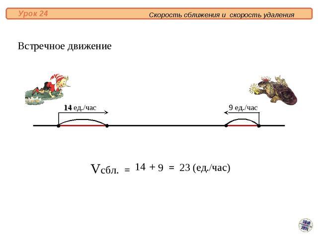 Vсбл. = 14 9 = 23 (ед./час) + Встречное движение 14 ед./час 9 ед./час 14 9 С...
