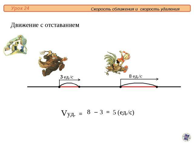 Vуд. = 8 3 = 5 (ед./с) – Движение с отставанием 3 ед./с 8 ед./с 3 8 Скорость...