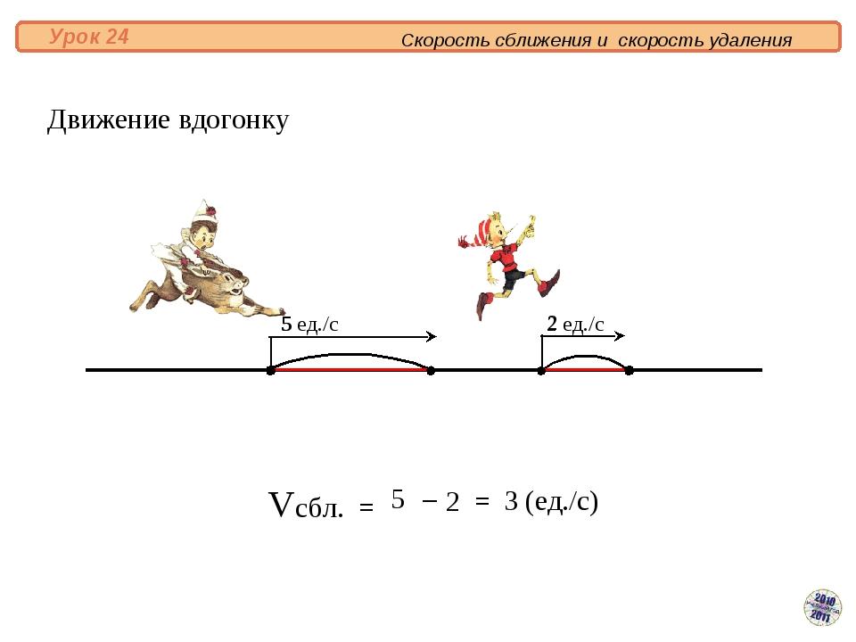 Vсбл. = 5 2 = 3 (ед./с) – Движение вдогонку 5 ед./с 2 ед./с 5 2 Скорость сбл...