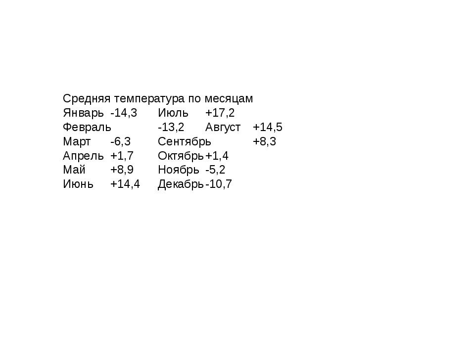Средняя температура по месяцам Январь-14,3Июль+17,2 Февраль-13,2Август...