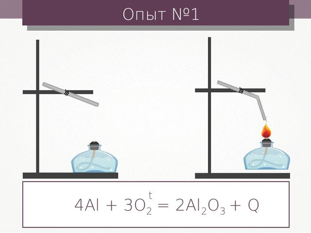 Опыт №1 4Al + 3O2= 2Al2O3 + Q t