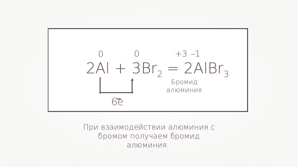 2Al + 3Br2= 2AlBr3 0 0 +3 –1 При взаимодействии алюминия с бромом получаем б...