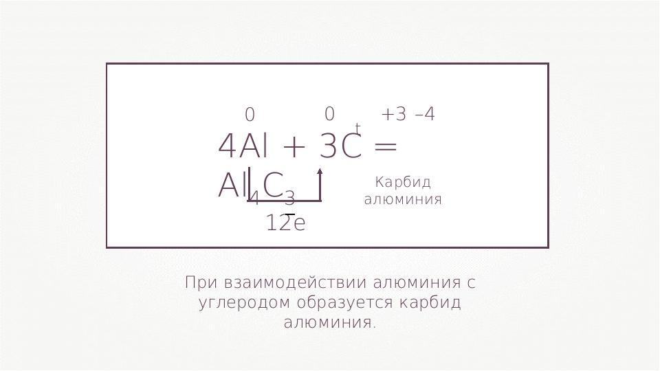 4Al + 3С= Al4С3 0 0 +3 –4 При взаимодействии алюминия с углеродом образуется...