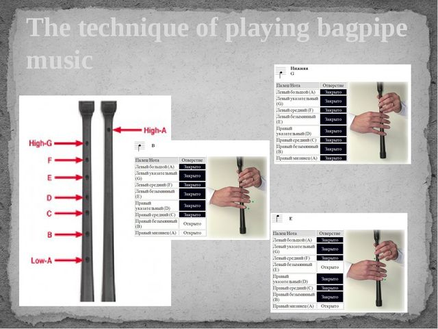 The technique of playing bagpipe music