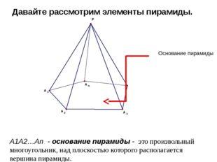 Давайте рассмотрим элементы пирамиды. A1A2…An - основание пирамиды - это прои