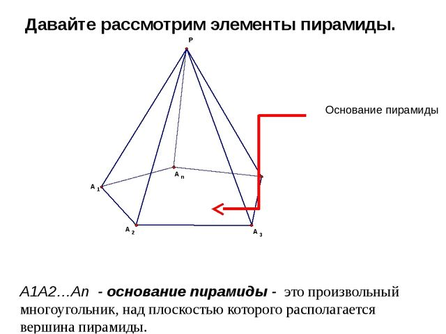 Давайте рассмотрим элементы пирамиды. A1A2…An - основание пирамиды - это прои...