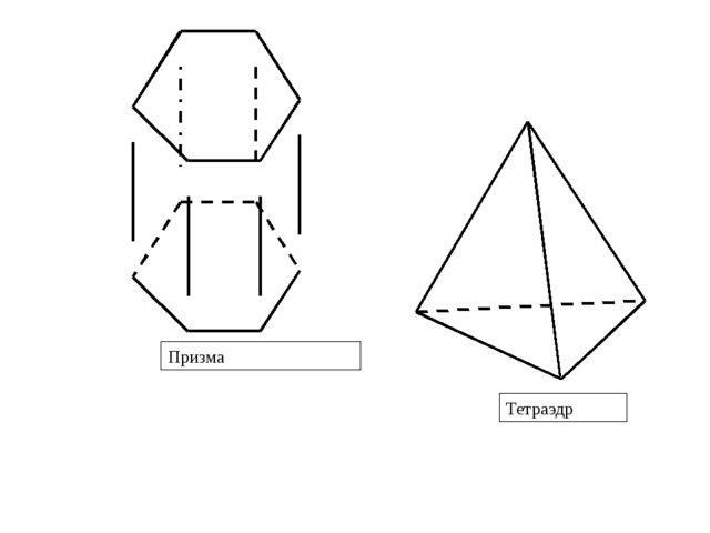 Призма Тетраэдр