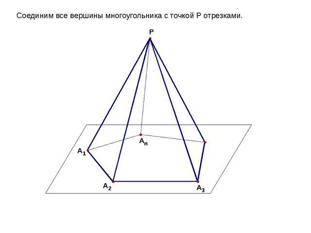 Соединим все вершины многоугольника с точкой P отрезками.