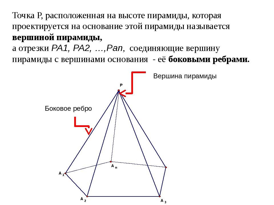 Точка P, расположенная на высоте пирамиды, которая проектируется на основание...