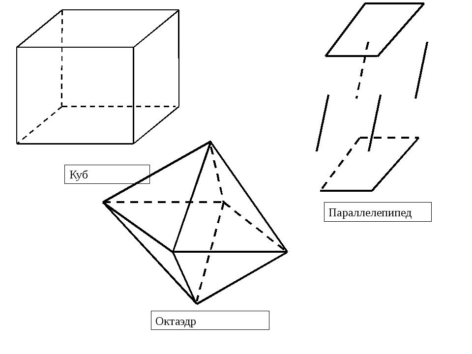Куб Параллелепипед Октаэдр