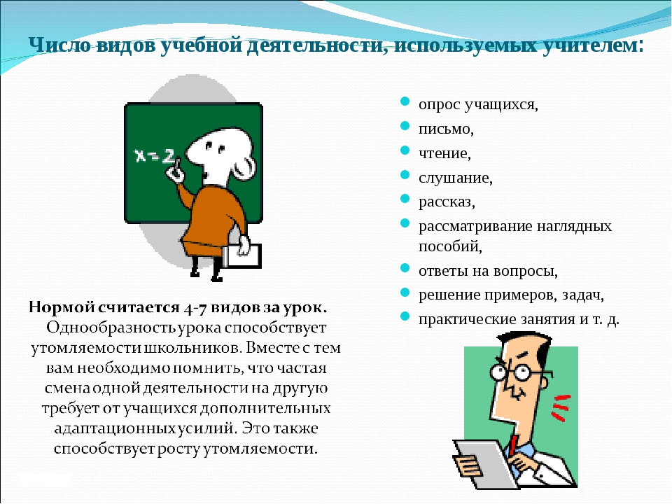 Число видов учебной деятельности, используемых учителем: опрос учащихся, пись...