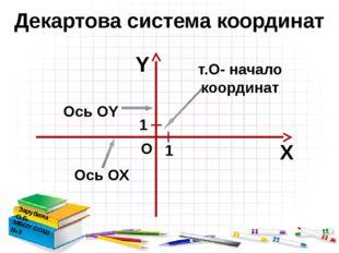 Декартова система координат Зарубина О.Б. МБОУ СОШ №3 Х Y т.О- начало коорди