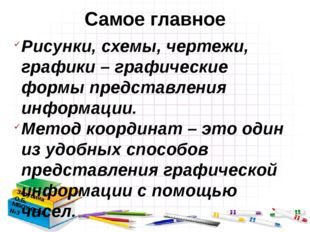 Самое главное Зарубина О.Б. МБОУ СОШ №3 Рисунки, схемы, чертежи, графики – гр
