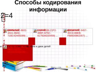 Способы кодирования информации Зарубина О.Б. МБОУ СОШ №3