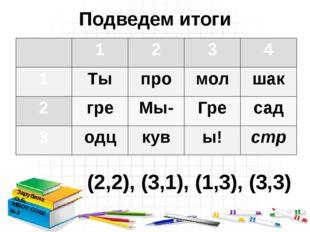 Подведем итоги Зарубина О.Б. МБОУ СОШ №3 (2,2), (3,1), (1,3), (3,3) 1 2 3 4 1