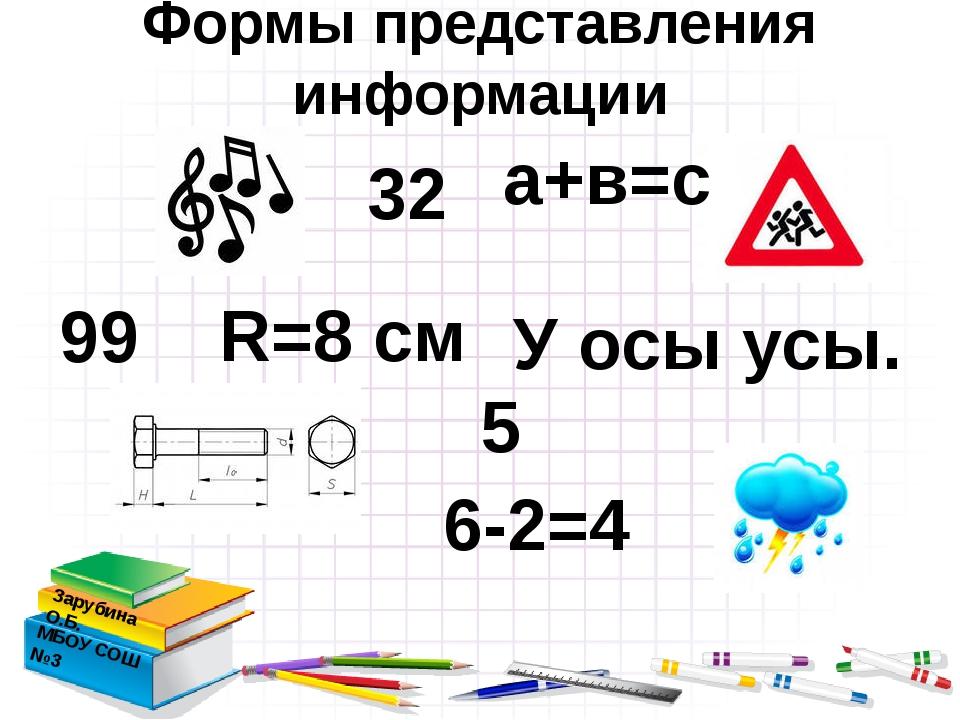 Формы представления информации Зарубина О.Б. МБОУ СОШ №3 а+в=с 6-2=4 У осы у...