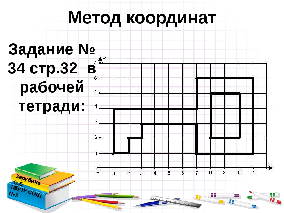 Метод координат Зарубина О.Б. МБОУ СОШ №3 Задание № 34 стр.32 в рабочей тетра...