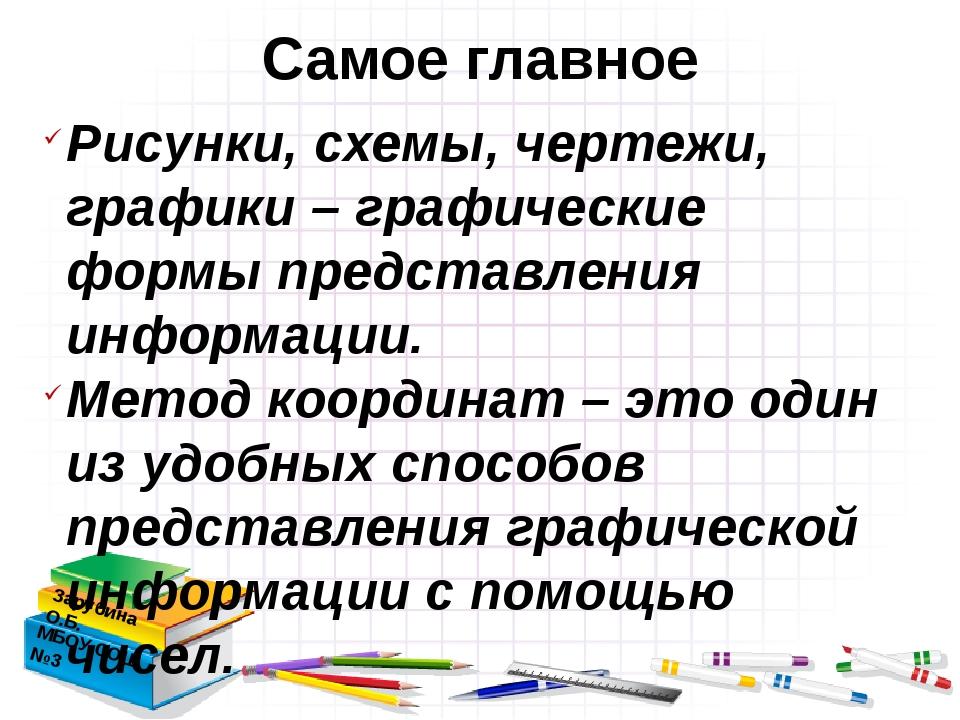 Самое главное Зарубина О.Б. МБОУ СОШ №3 Рисунки, схемы, чертежи, графики – гр...