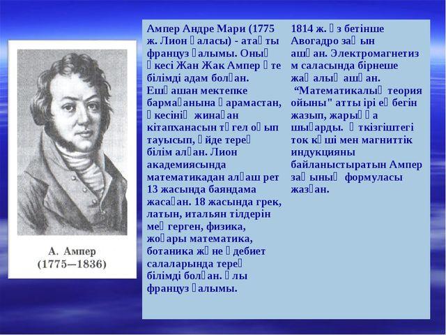 Ампер Андре Мари(1775 ж. Лион қаласы) - атақты француз ғалымы. Оның әкесi Жа...