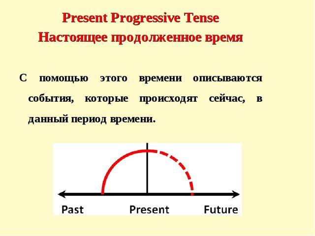 Present Progressive Tense Настоящее продолженное время С помощью этого времен...