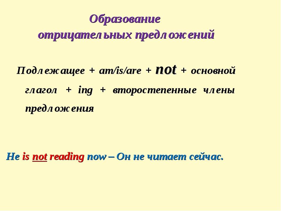 He is not reading now – Он не читает сейчас. Образование отрицательных предло...